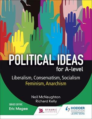 POLITICAL IDEAS FOR A LEVEL: LIBERALISM,